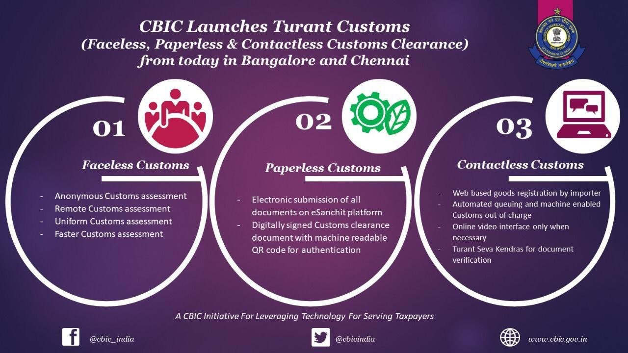 Home Page Of Bengaluru Customs Zone Website